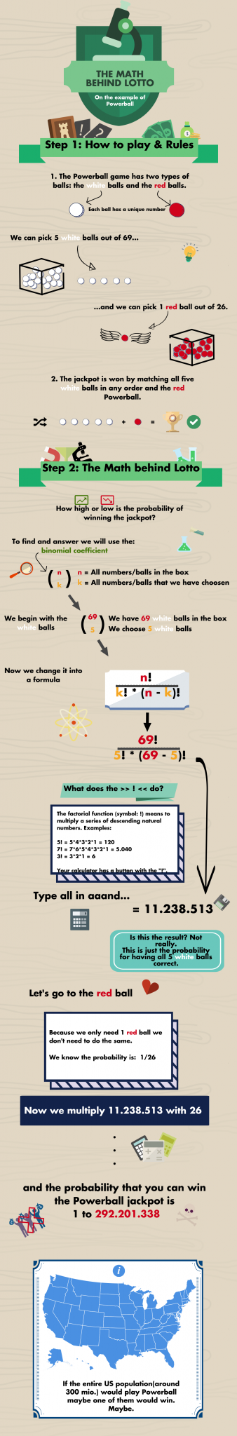 freegenday.com infographic